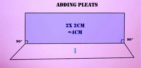 adding pleats