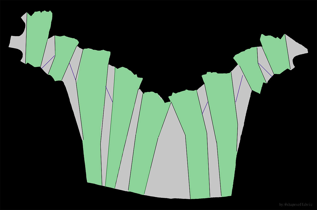 dress-pattern