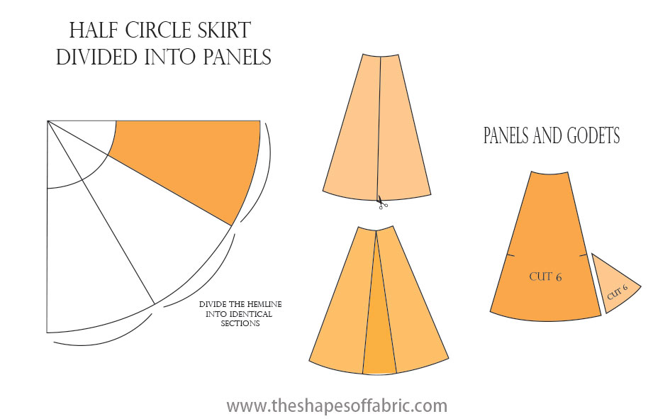 paneled circle skirt pattern