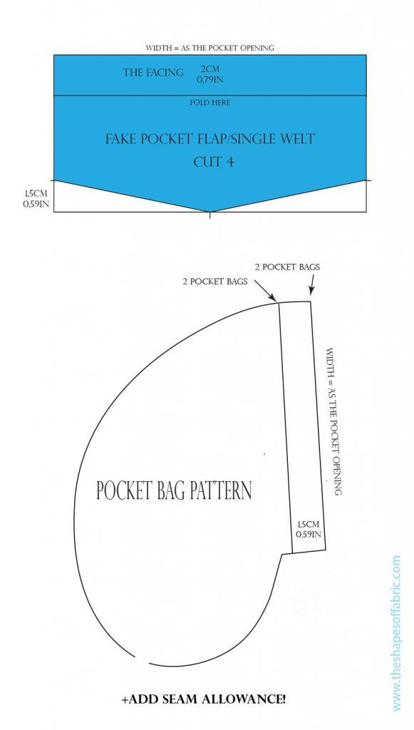 single welt trench pocket pattern