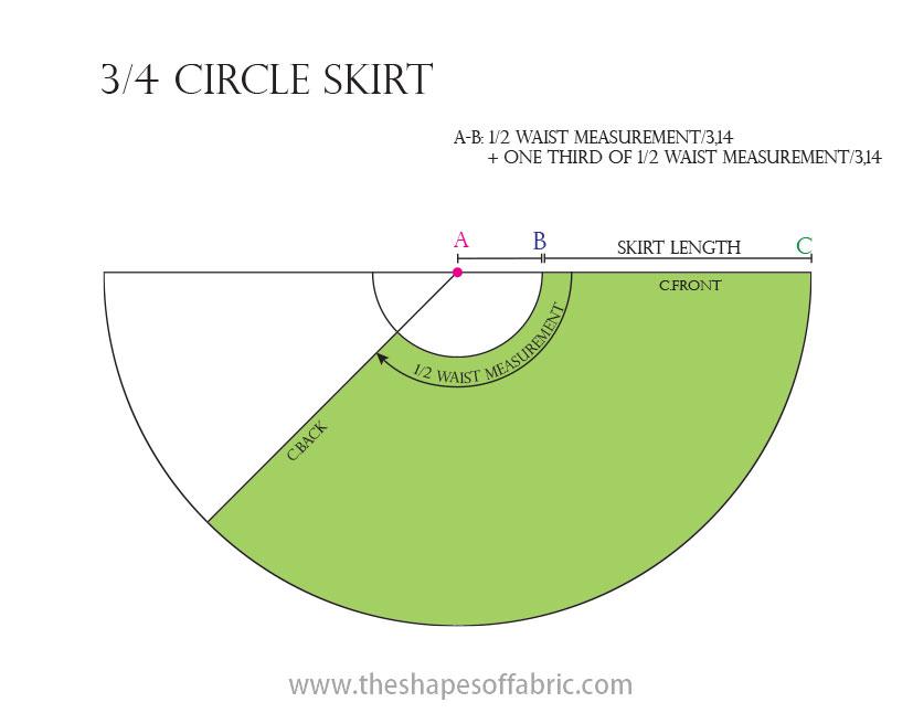 3/4 circle skirt pattern