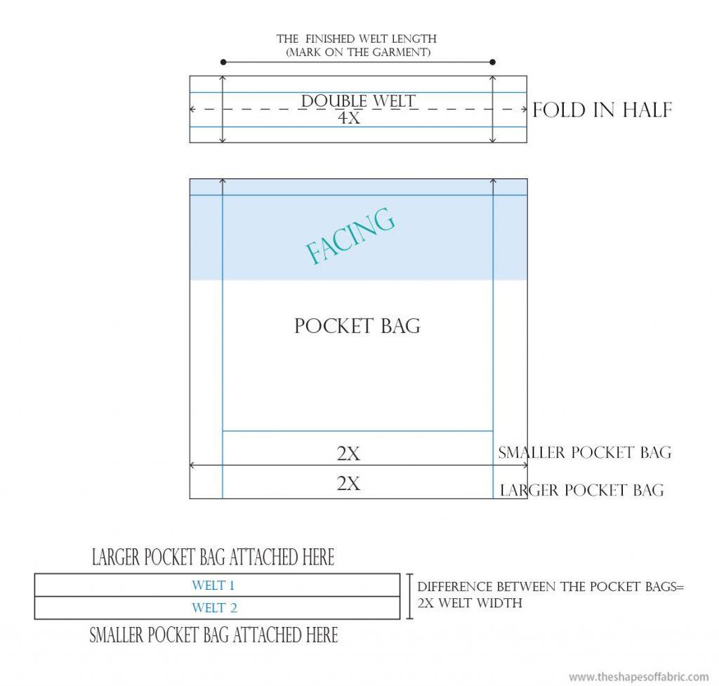 double welt pocket pattern