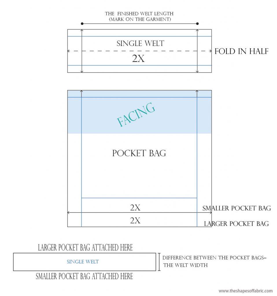 single welt pocket pattern