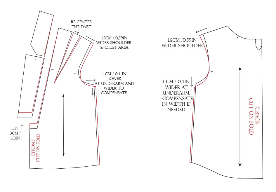 shirt pattern corrections