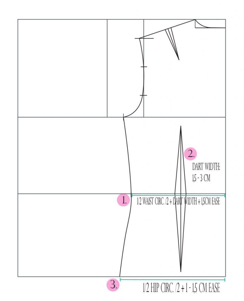 basic bodice block construction: back