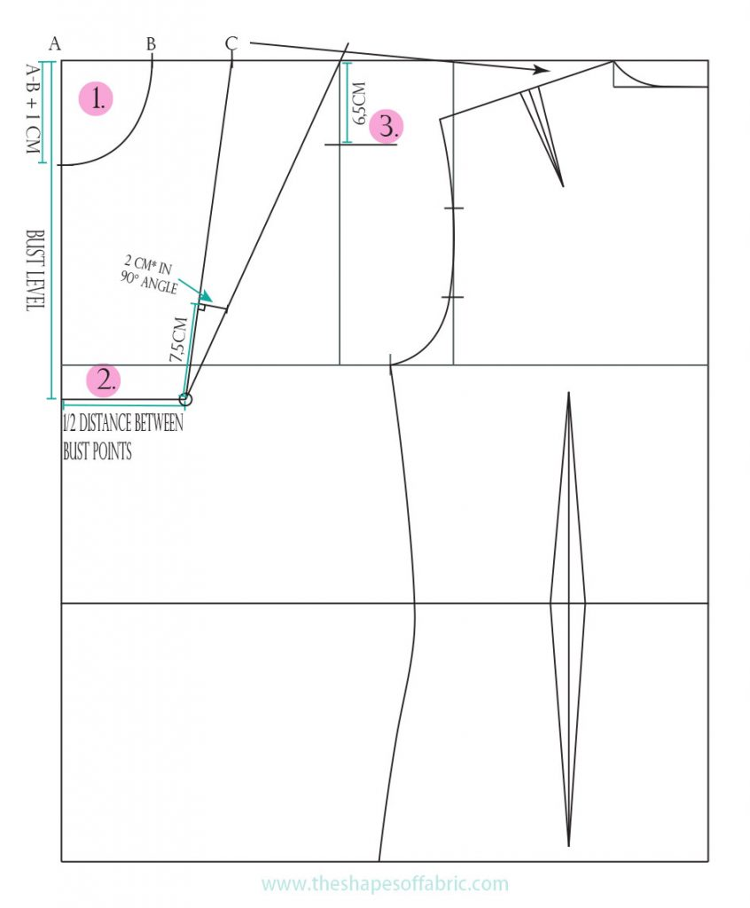 basic bodice pattern construction: front