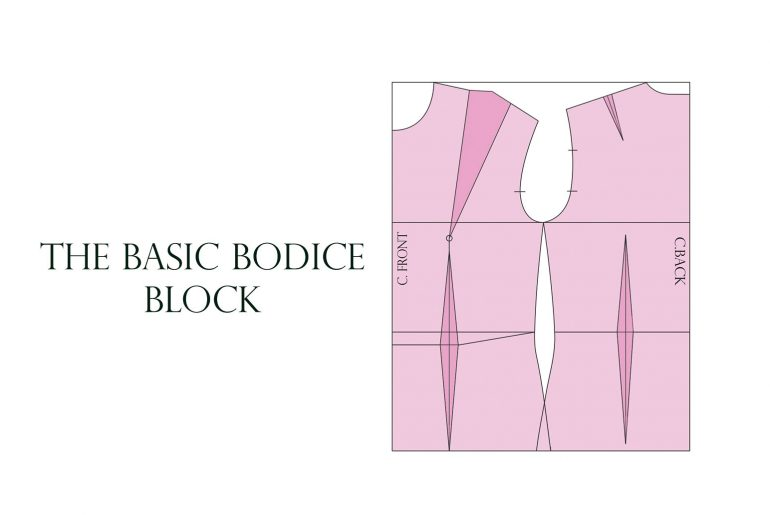 basic bodice pattern -tutorial
