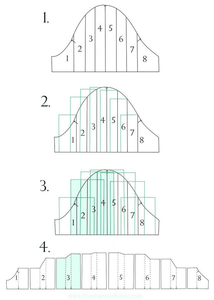 Sculptural panel sleeve pattern: rectangle