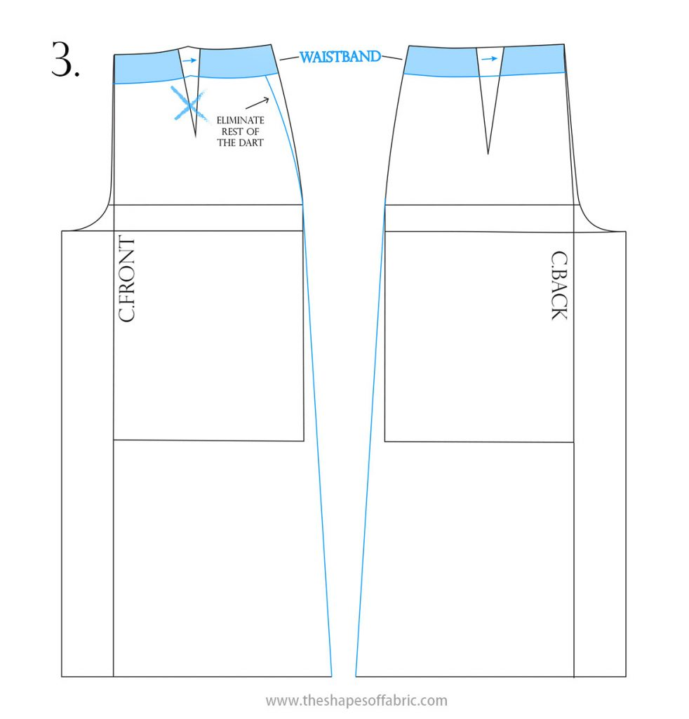 separating waistband from culottes pattern