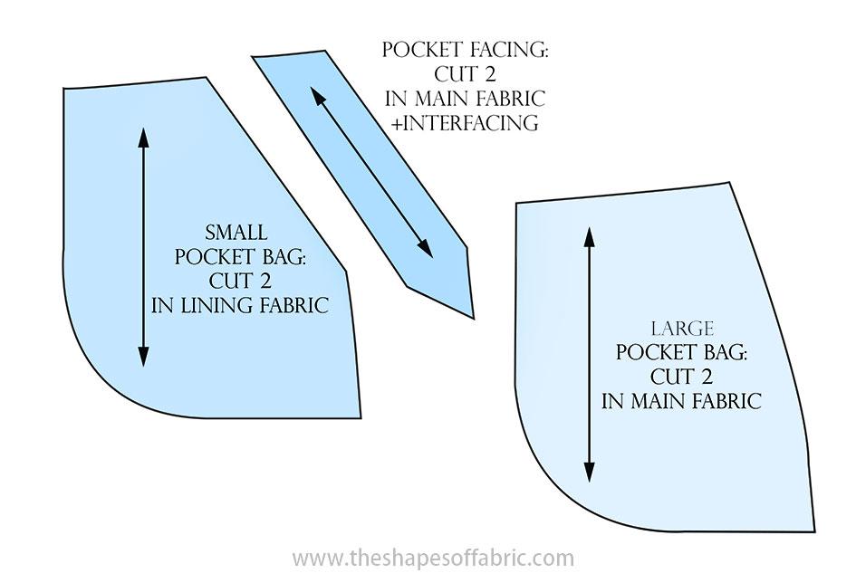 pocket pattern pieces